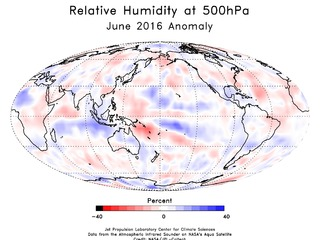 Animated gif of the monthly AIRS Relative Humidity.